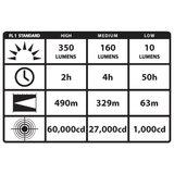 Streamlight SL-20L Full LED